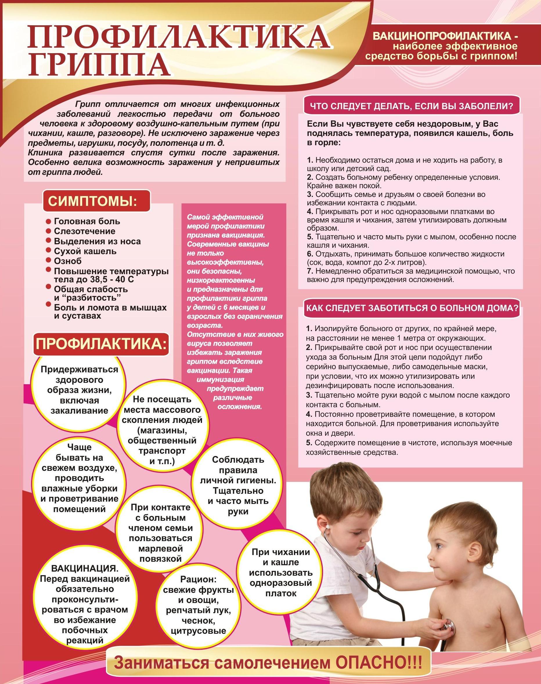 Санбюллетень в картинках о профилактике гриппа